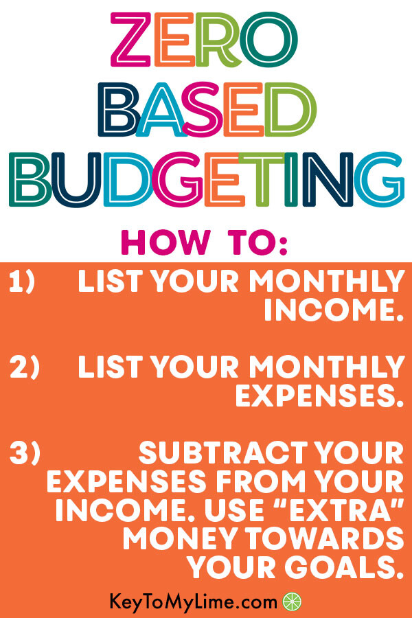 An infographic showing how to implement a zero based budgeting system in three easy steps.